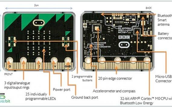 Micro-Bit diagram